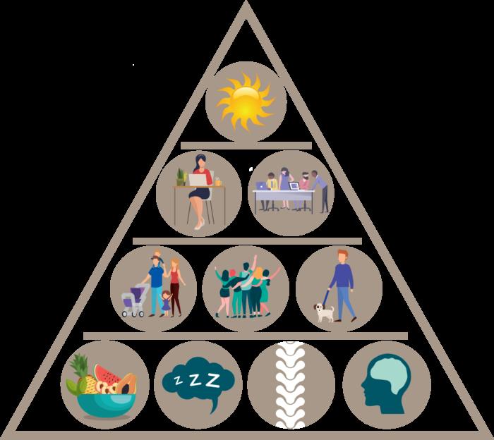 DVO-Pyramide1